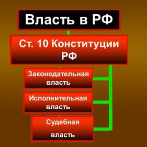 Органы власти Заводоуковска