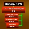 Органы власти в Заводоуковске